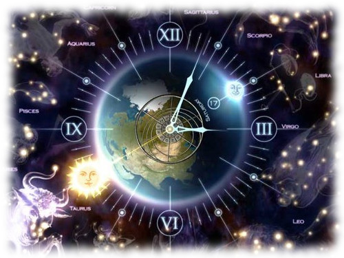 Астрологический прогноз (астропрогноз) на сегодня по дате рождения